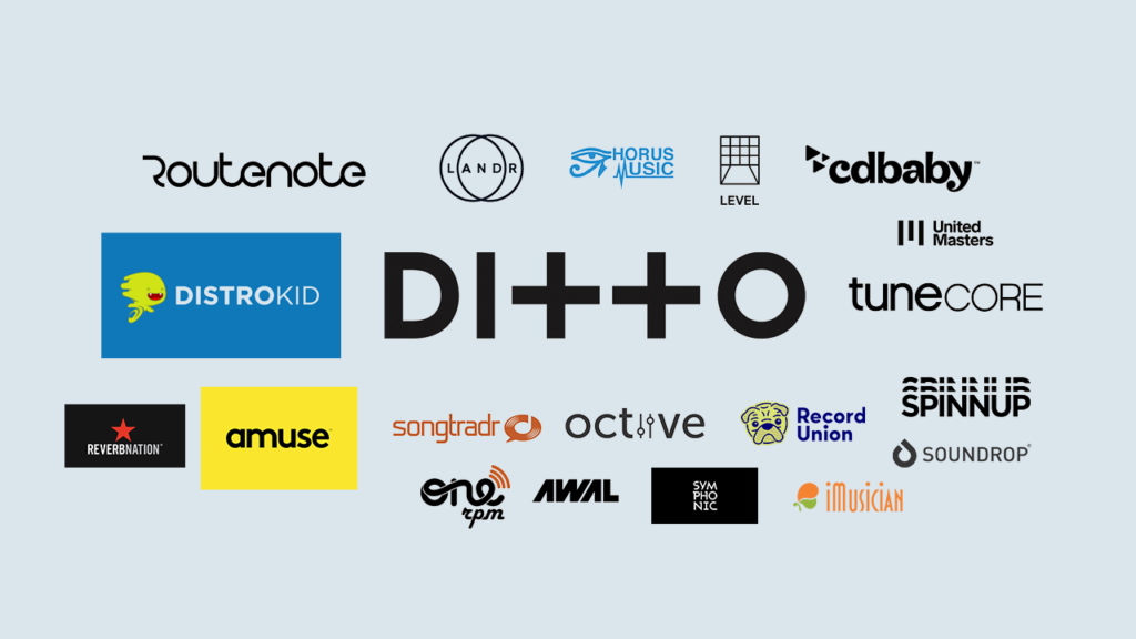 Top 20 Digital Distribution Platforms For Indie Artists 2021 Millennial Mind Sync